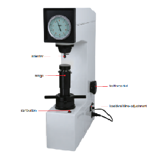 AUTOMATIC ROCKWELL HARDNESS TESTER CODE ISH-MR150*